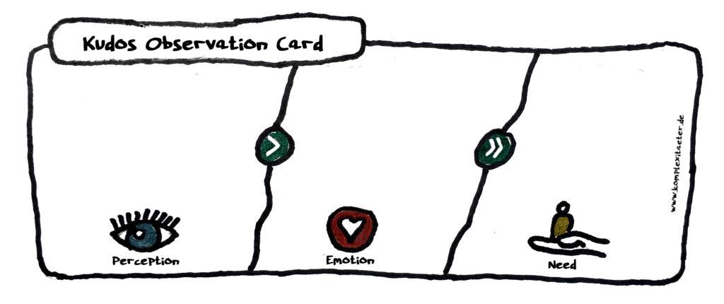 Kudos Observation Cards